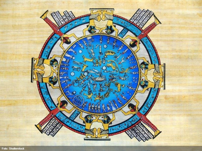 Kalendar od 365 dana podeljen na 12 meseci napravljen je u Egiptu.